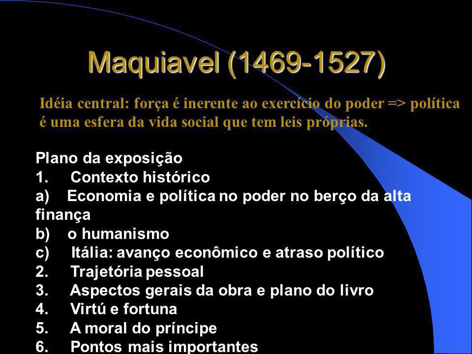 Maquiavel (1469-1527) Idéia central: força é inerente ao exercício do poder => política é uma esfera da vida social que tem leis próprias. Plano da ex