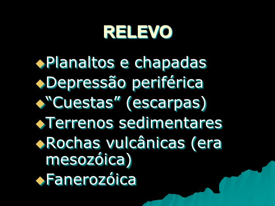 RELEVORELEVO Planaltos e chapadas Planaltos e chapadas Depressão periférica Depressão periférica Cuestas (escarpas) Cuestas (escarpas) Terrenos sedimentares Terrenos sedimentares Rochas vulcânicas (era mesozóica) Rochas vulcânicas (era mesozóica) Fanerozóica Fanerozóica Planaltos e chapadas Planaltos e chapadas Depressão periférica Depressão periférica Cuestas (escarpas) Cuestas (escarpas) Terrenos sedimentares Terrenos sedimentares Rochas vulcânicas (era mesozóica) Rochas vulcânicas (era mesozóica) Fanerozóica Fanerozóica
