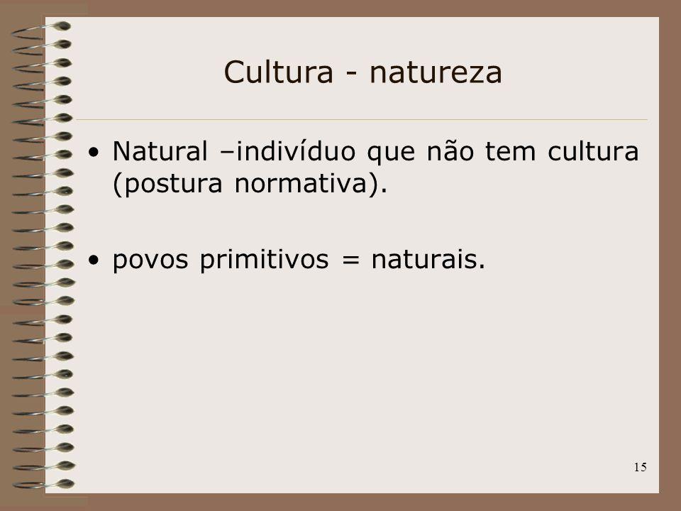 15 Cultura - natureza Natural –indivíduo que não tem cultura (postura normativa). povos primitivos = naturais.