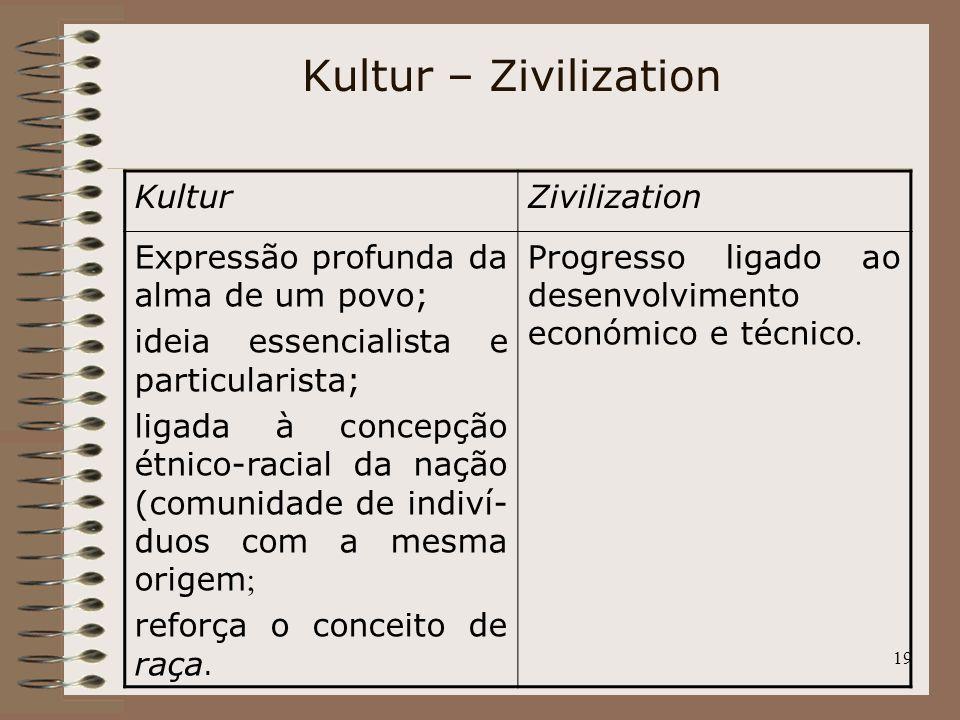 19 Kultur – Zivilization KulturZivilization Expressão profunda da alma de um povo; ideia essencialista e particularista; ligada à concepção étnico-rac