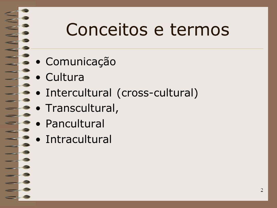 2 Conceitos e termos Comunicação Cultura Intercultural (cross-cultural) Transcultural, Pancultural Intracultural