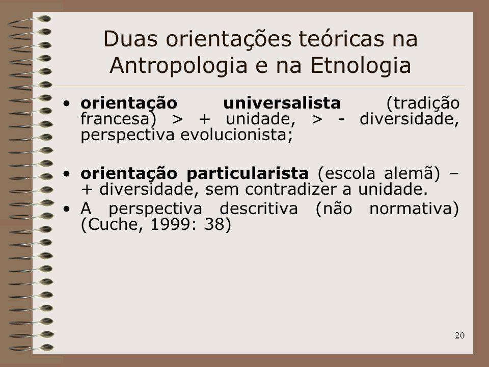20 Duas orientações teóricas na Antropologia e na Etnologia orientação universalista (tradição francesa) > + unidade, > - diversidade, perspectiva evo