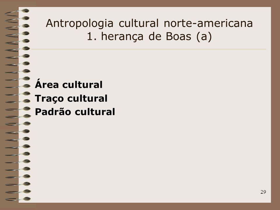 29 Antropologia cultural norte-americana 1. herança de Boas (a) Área cultural Traço cultural Padrão cultural