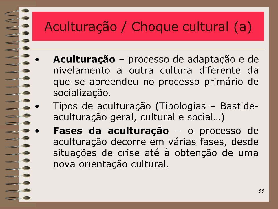 55 Aculturação / Choque cultural (a) Aculturação – processo de adaptação e de nivelamento a outra cultura diferente da que se apreendeu no processo pr