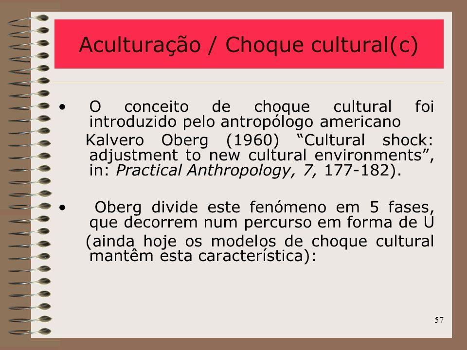 57 Aculturação / Choque cultural(c) O conceito de choque cultural foi introduzido pelo antropólogo americano Kalvero Oberg (1960) Cultural shock: adju