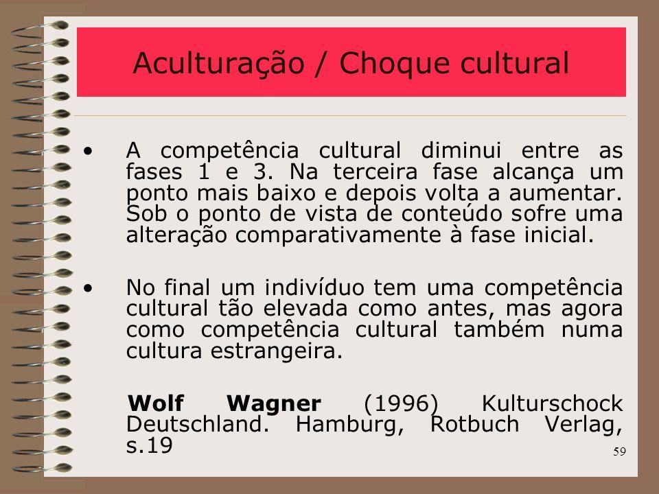 59 Aculturação / Choque cultural A competência cultural diminui entre as fases 1 e 3. Na terceira fase alcança um ponto mais baixo e depois volta a au
