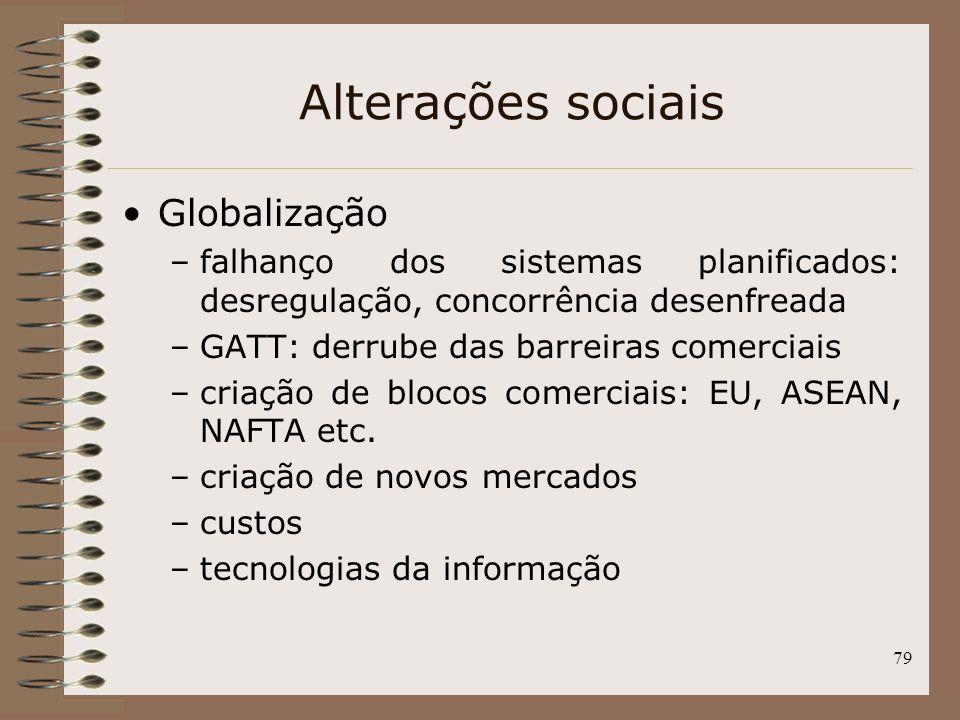 79 Alterações sociais Globalização –falhanço dos sistemas planificados: desregulação, concorrência desenfreada –GATT: derrube das barreiras comerciais