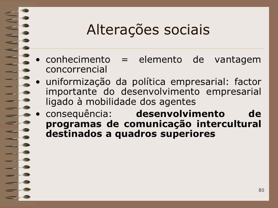 80 Alterações sociais conhecimento = elemento de vantagem concorrencial uniformização da política empresarial: factor importante do desenvolvimento em