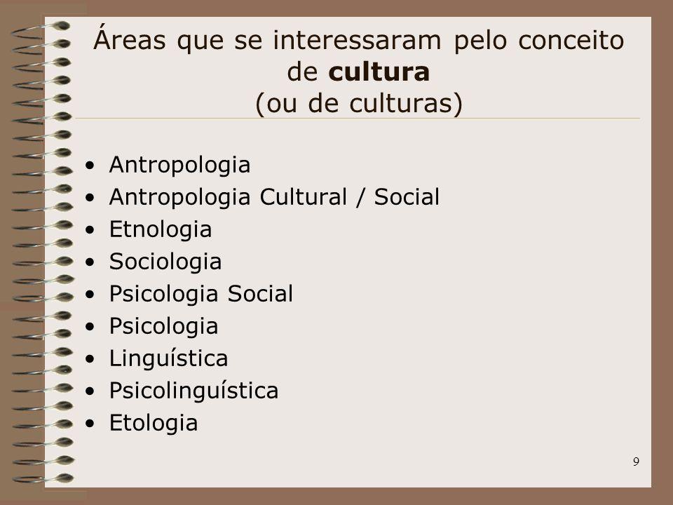 9 Áreas que se interessaram pelo conceito de cultura (ou de culturas) Antropologia Antropologia Cultural / Social Etnologia Sociologia Psicologia Soci