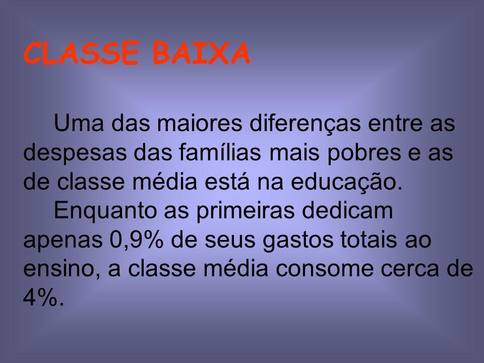 CLASSE BAIXA Uma das maiores diferenças entre as despesas das famílias mais pobres e as de classe média está na educação.