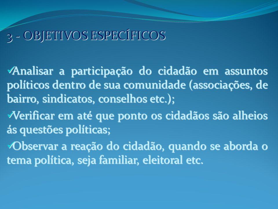 4 - PROBLEMÁTICA Até onde o cidadão entende da participação política.