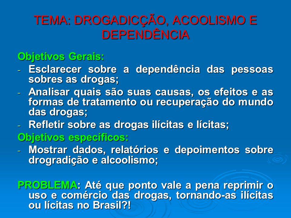 UNIJUÍ – Universidade Regional do Noroeste do Estado do Rio Grande do Sul Componentes: Aline B. Alves Aline R. Tonetto Grimm Giórgia M.D. Iorck Gislai