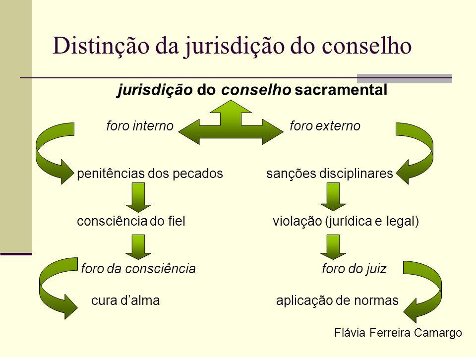 Distinção da jurisdição do conselho jurisdição do conselho sacramental foro interno foro externo penitências dos pecados sanções disciplinares consciê