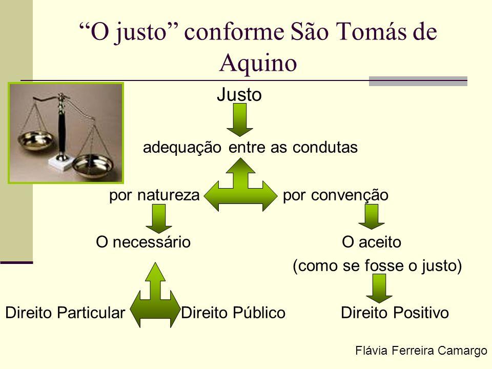 O justo conforme São Tomás de Aquino Justo adequação entre as condutas por natureza por convenção O necessário O aceito (como se fosse o justo) Direit