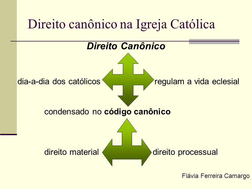 Direito canônico na Igreja Católica Direito Canônico dia-a-dia dos católicos regulam a vida eclesial condensado no código canônico direito material di