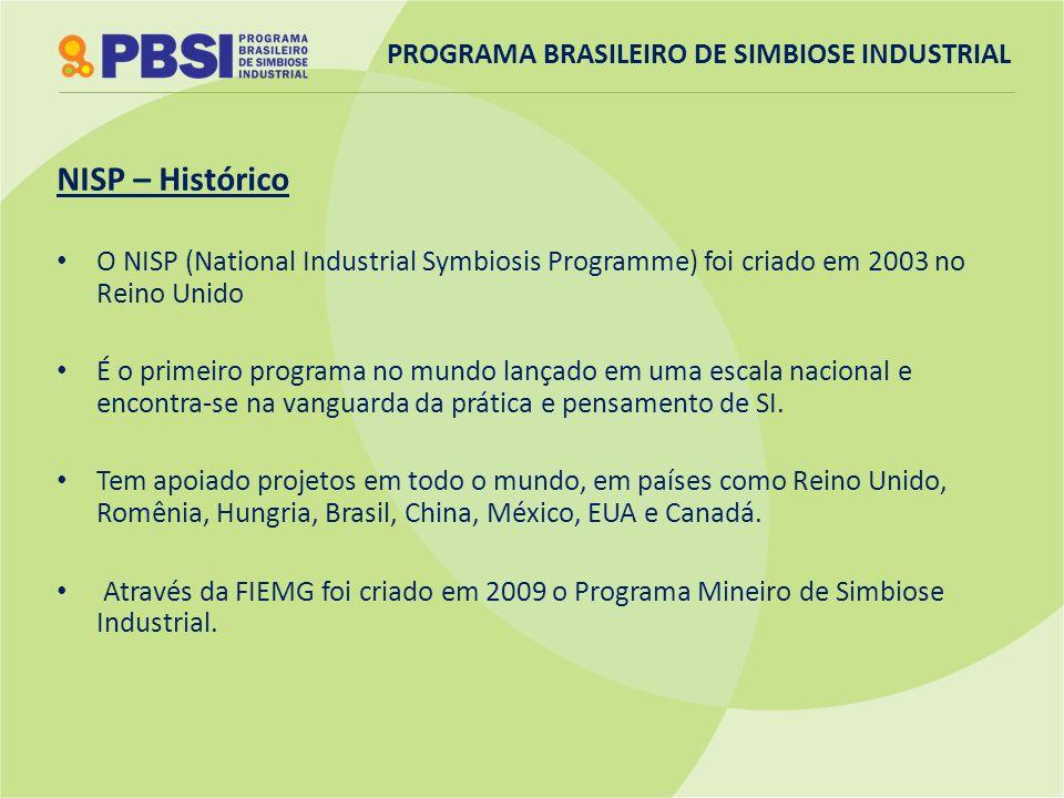 NISP – Histórico O NISP (National Industrial Symbiosis Programme) foi criado em 2003 no Reino Unido É o primeiro programa no mundo lançado em uma esca