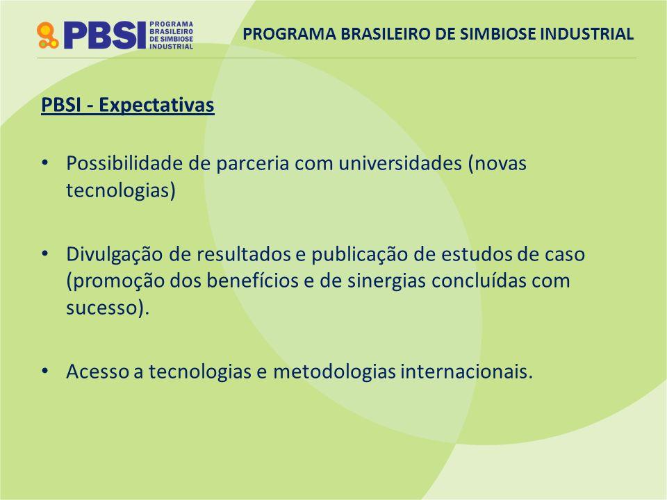 PBSI - Expectativas Possibilidade de parceria com universidades (novas tecnologias) Divulgação de resultados e publicação de estudos de caso (promoção