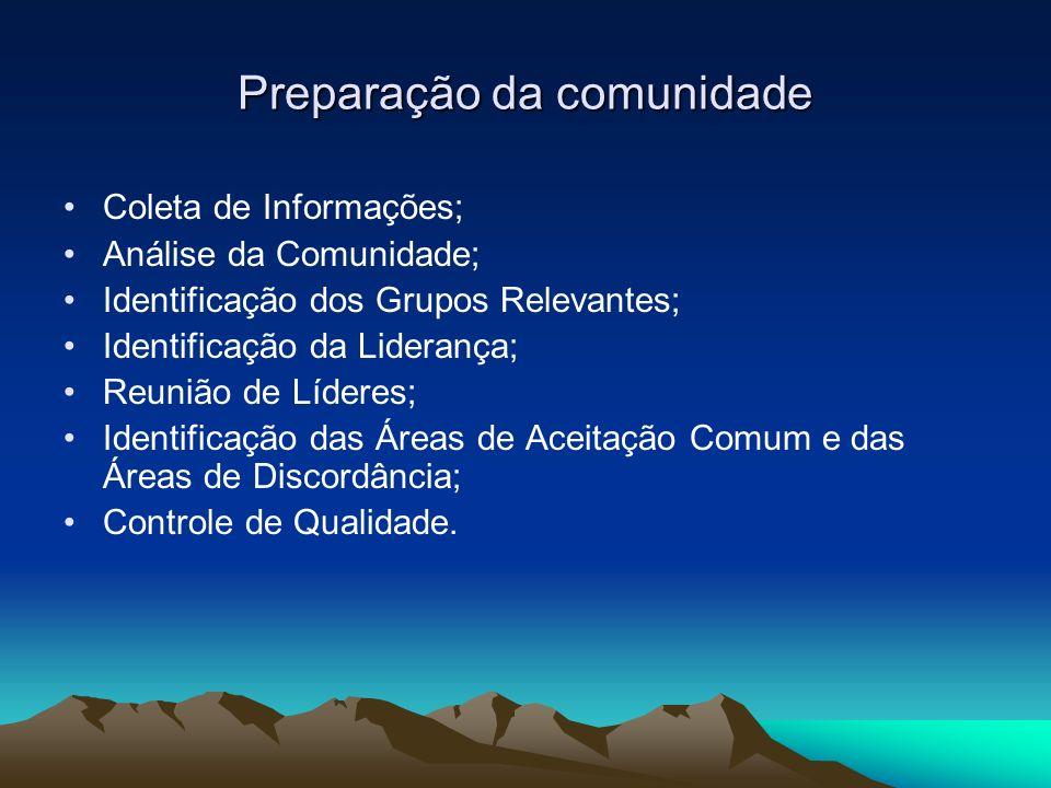 Preparação da comunidade Coleta de Informações; Análise da Comunidade; Identificação dos Grupos Relevantes; Identificação da Liderança; Reunião de Líd