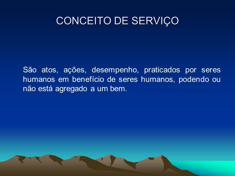 CONCEITO DE SERVIÇO São atos, ações, desempenho, praticados por seres humanos em benefício de seres humanos, podendo ou não está agregado a um bem.