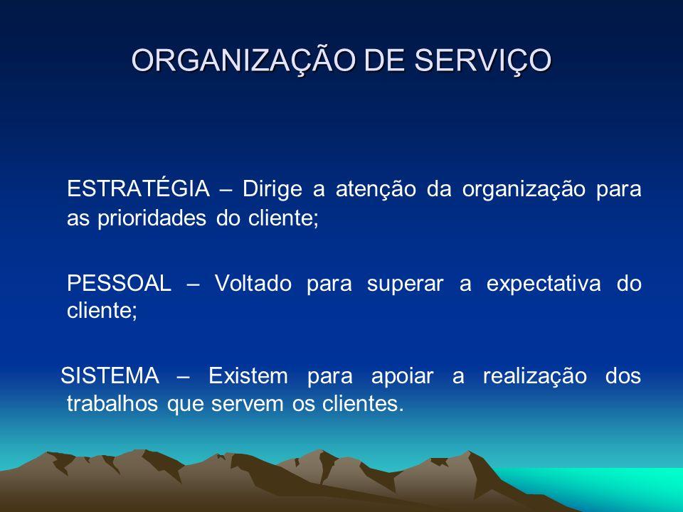 ORGANIZAÇÃO DE SERVIÇO ESTRATÉGIA – Dirige a atenção da organização para as prioridades do cliente; PESSOAL – Voltado para superar a expectativa do cl