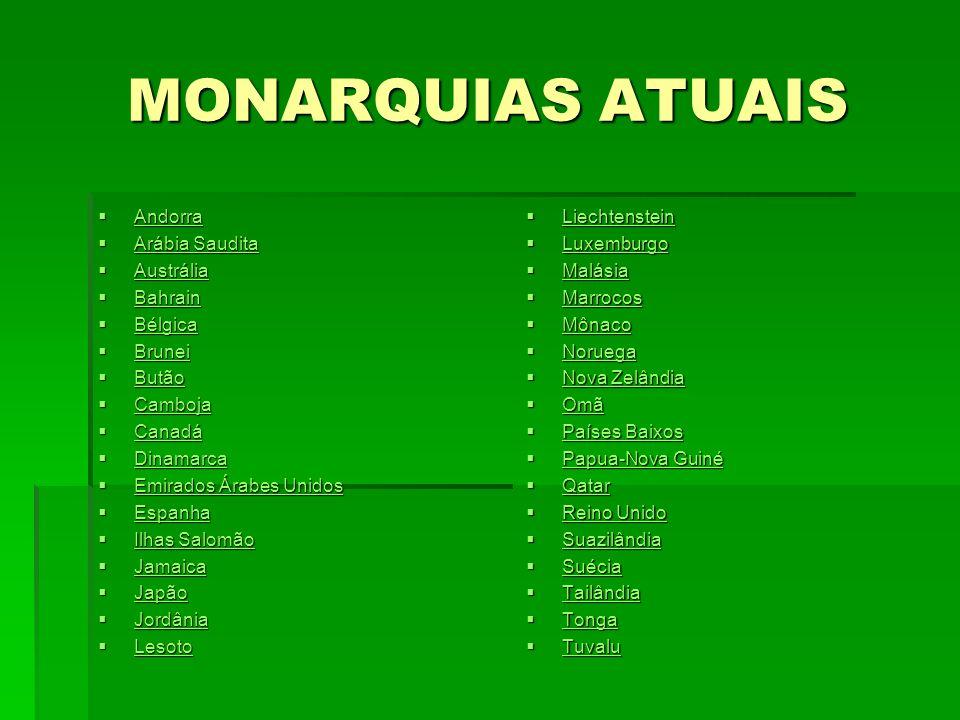 MONARQUIAS ATUAIS Andorra Andorra Andorra Arábia Saudita Arábia Saudita Arábia Saudita Arábia Saudita Austrália Austrália Austrália Bahrain Bahrain Ba