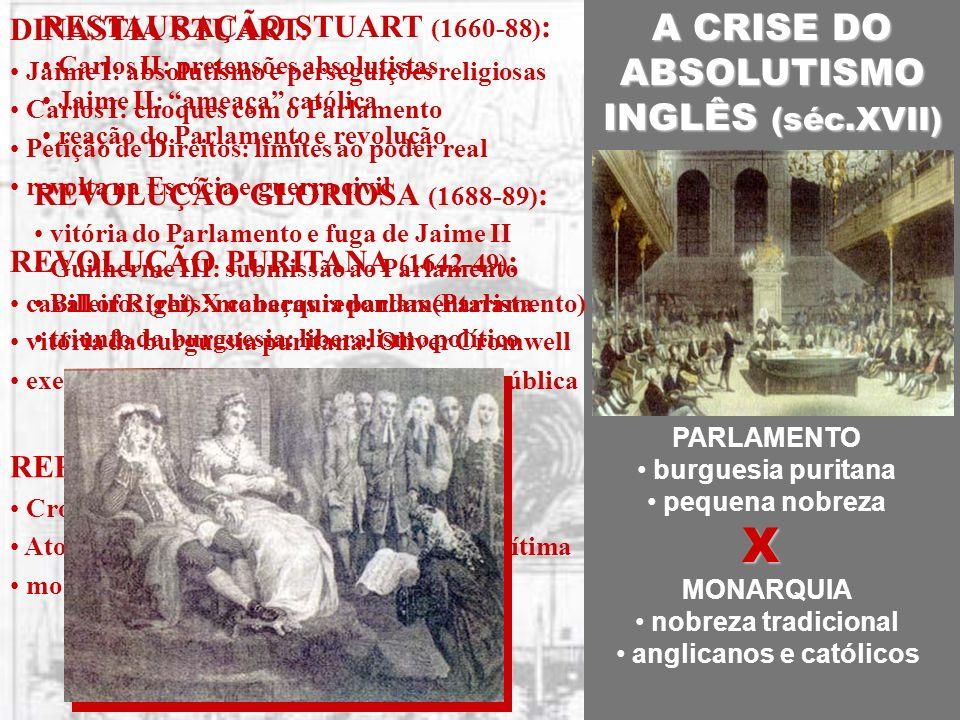 A CRISE DO ABSOLUTISMO INGLÊS (séc.XVII) PARLAMENTO burguesia puritana pequena nobreza MONARQUIA nobreza tradicional anglicanos e católicos X DINASTIA