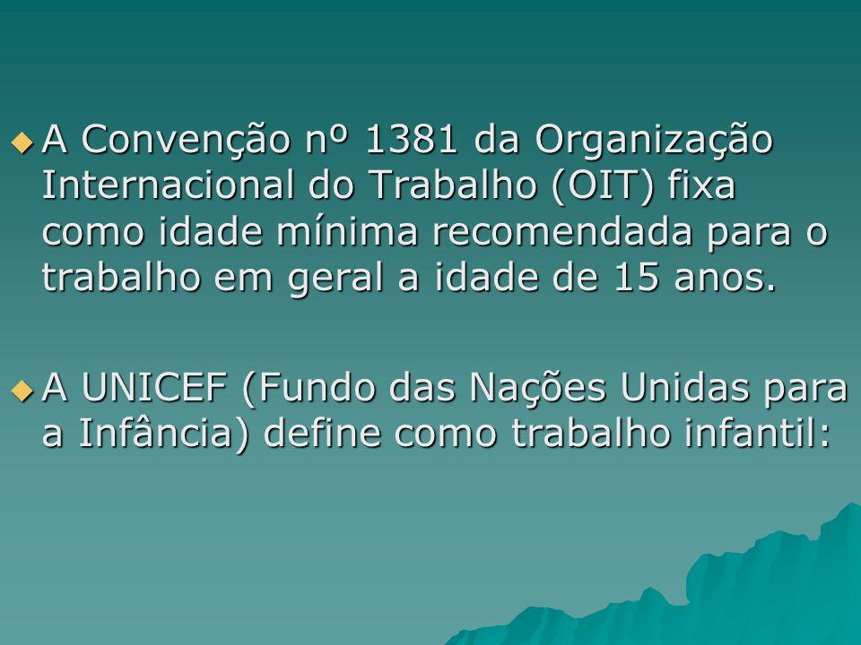 A Convenção nº 1381 da Organização Internacional do Trabalho (OIT) fixa como idade mínima recomendada para o trabalho em geral a idade de 15 anos. A C