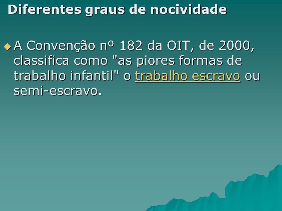 Diferentes graus de nocividade Diferentes graus de nocividade A Convenção nº 182 da OIT, de 2000, classifica como