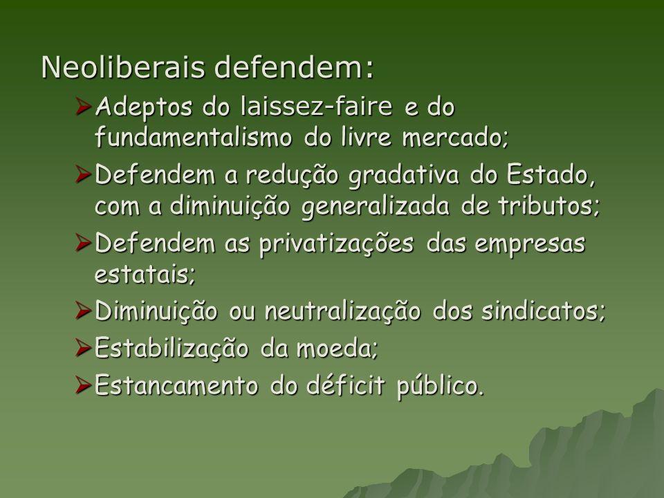Neoliberais defendem: Adeptos do laissez-faire e do fundamentalismo do livre mercado; Adeptos do laissez-faire e do fundamentalismo do livre mercado;