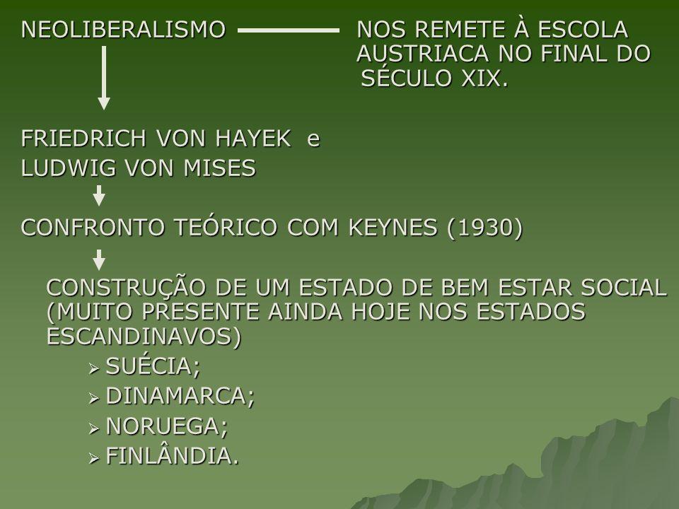 NEOLIBERALISMO NOS REMETE À ESCOLA AUSTRIACA NO FINAL DO SÉCULO XIX. FRIEDRICH VON HAYEK e LUDWIG VON MISES CONFRONTO TEÓRICO COM KEYNES (1930) CONSTR