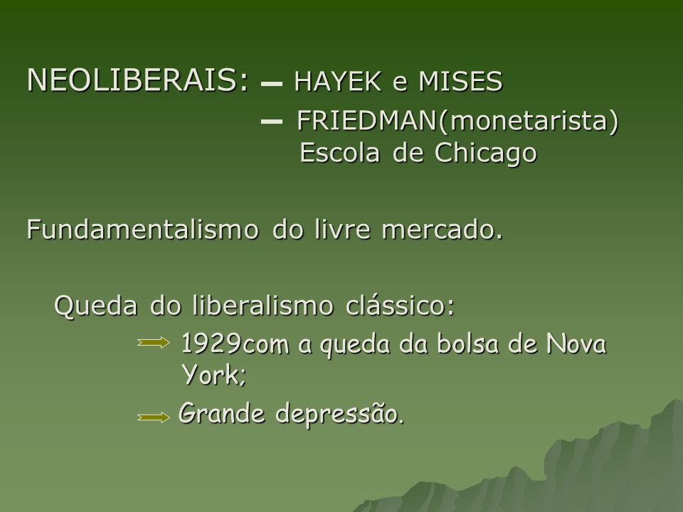 NEOLIBERAIS: HAYEK e MISES FRIEDMAN(monetarista) Escola de Chicago FRIEDMAN(monetarista) Escola de Chicago Fundamentalismo do livre mercado.
