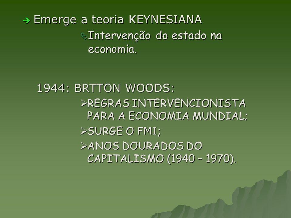 Emerge a teoria KEYNESIANA Emerge a teoria KEYNESIANA Intervenção do estado na economia. Intervenção do estado na economia. 1944: BRTTON WOODS: REGRAS