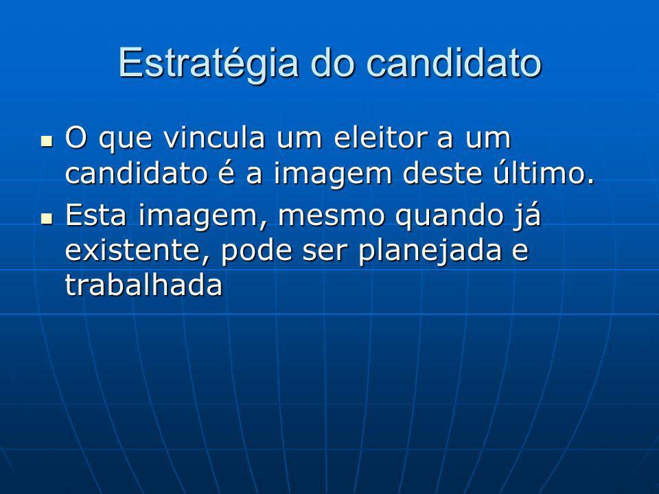 Estratégia do candidato O que vincula um eleitor a um candidato é a imagem deste último.