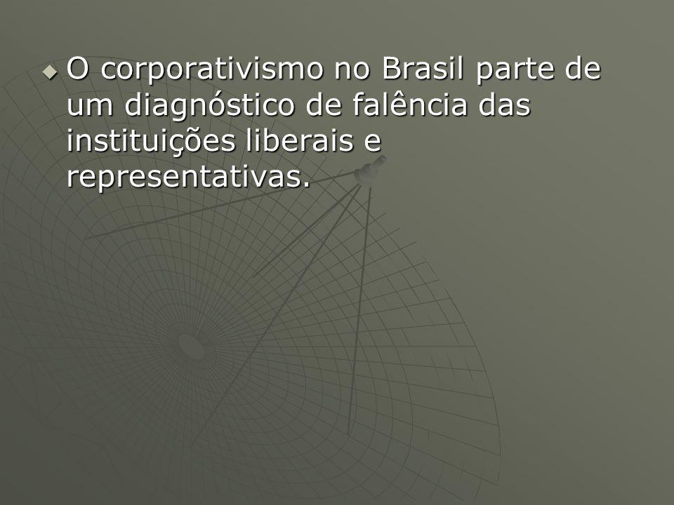 O corporativismo no Brasil parte de um diagnóstico de falência das instituições liberais e representativas. O corporativismo no Brasil parte de um dia