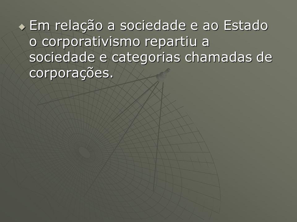 Em relação a sociedade e ao Estado o corporativismo repartiu a sociedade e categorias chamadas de corporações. Em relação a sociedade e ao Estado o co