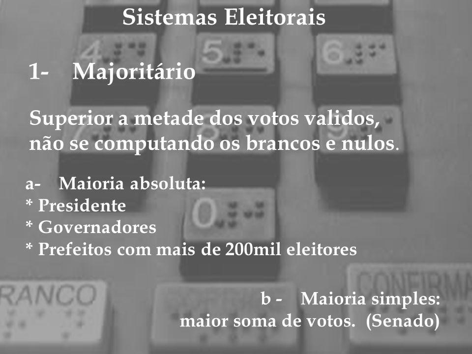 Sistemas Eleitorais 1- Majoritário Superior a metade dos votos validos, não se computando os brancos e nulos. a- Maioria absoluta: * Presidente * Gove