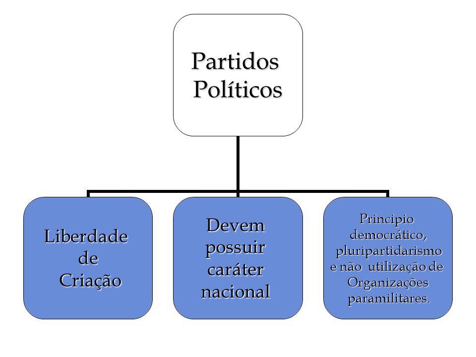 PartidosPolíticos Liberdadede Criação CriaçãoDevempossuircaráternacionalPrincipiodemocrático, pluripartidarismo pluripartidarismo e não utilização de Organizações paramilitares.
