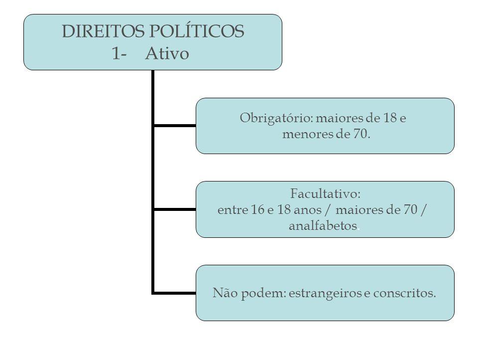 DIREITOS POLÍTICOS 1- Ativo Obrigatório: maiores de 18 e menores de 70.
