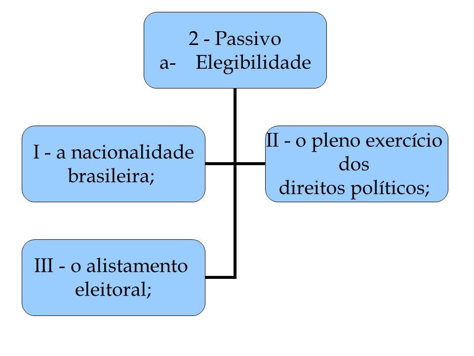 2 - Passivo a- Elegibilidade I - a nacionalidade brasileira; II - o pleno exercício dos direitos políticos; III - o alistamento eleitoral;