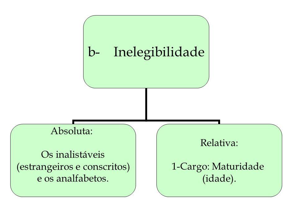 b- Inelegibilidade Absoluta: Os inalistáveis (estrangeiros e conscritos) e os analfabetos.