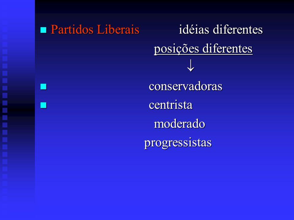 Partidos Liberais idéias diferentes posições diferentes conservadoras centrista moderado progressistas