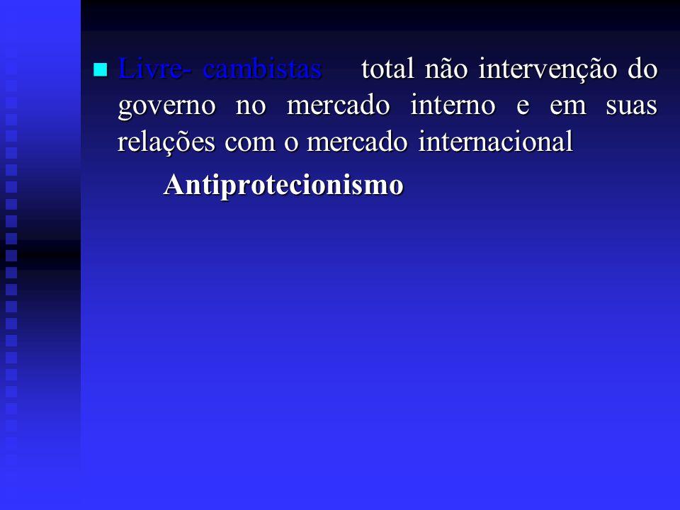 Livre- cambistas total não intervenção do governo no mercado interno e em suas relações com o mercado internacional Antiprotecionismo