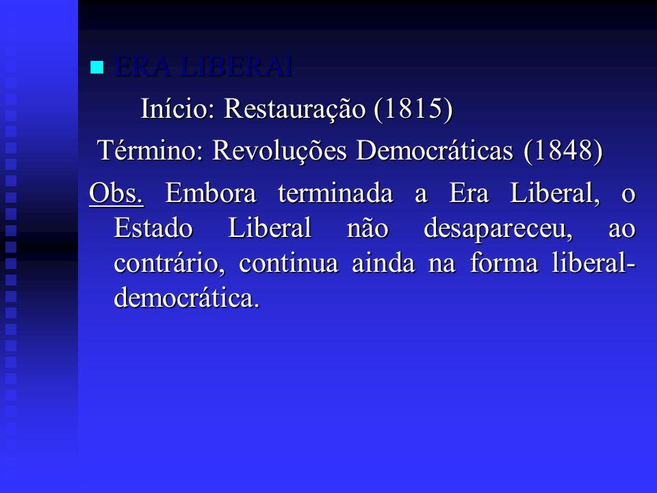 ERA LIBERAl Início: Restauração (1815) Término: Revoluções Democráticas (1848) Obs. Embora terminada a Era Liberal, o Estado Liberal não desapareceu,