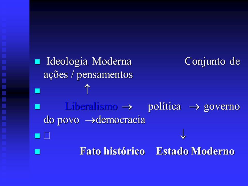 Ideologia Moderna Conjunto de ações / pensamentos Liberalismo política governo do povo democracia democracia Fato histórico Estado Moderno