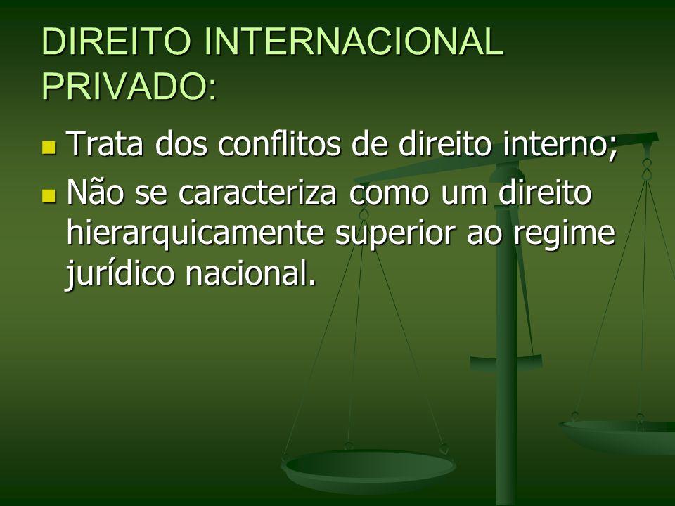DIREITO INTERNACIONAL PRIVADO: Trata dos conflitos de direito interno; Trata dos conflitos de direito interno; Não se caracteriza como um direito hier