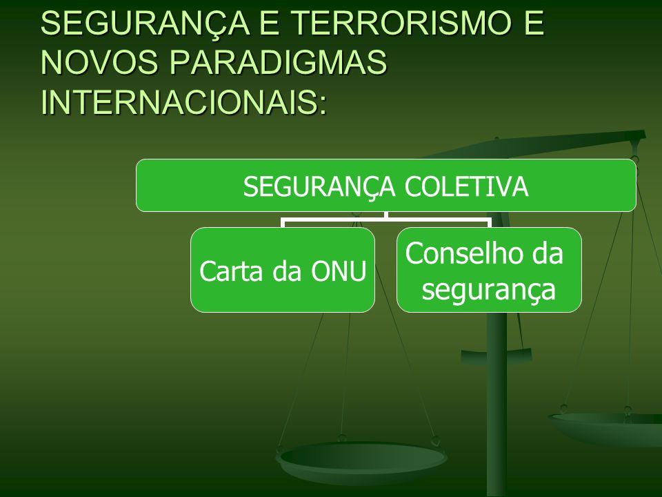 SEGURANÇA E TERRORISMO E NOVOS PARADIGMAS INTERNACIONAIS: SEGURANÇA COLETIVA Carta da ONU Conselho da segurança
