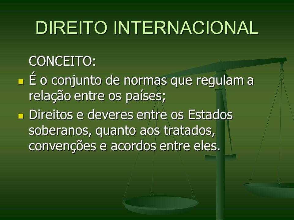 DIREITO INTERNACIONAL CONCEITO: É o conjunto de normas que regulam a relação entre os países; É o conjunto de normas que regulam a relação entre os pa