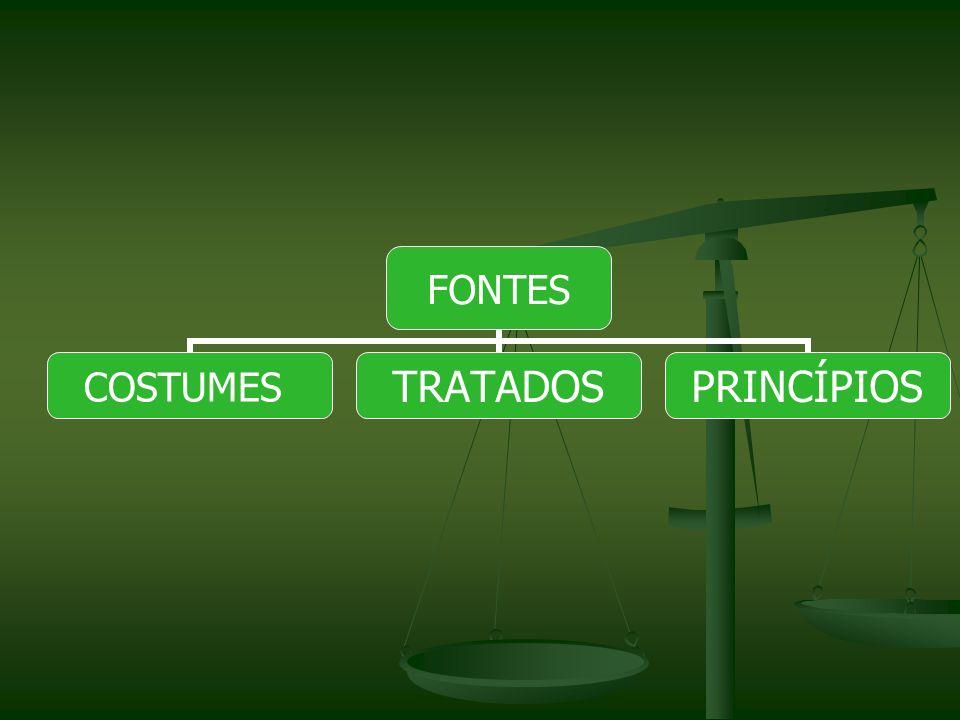 COSTUMES: O Costume jurídico é definido como a prática social reiterada e obrigatória.