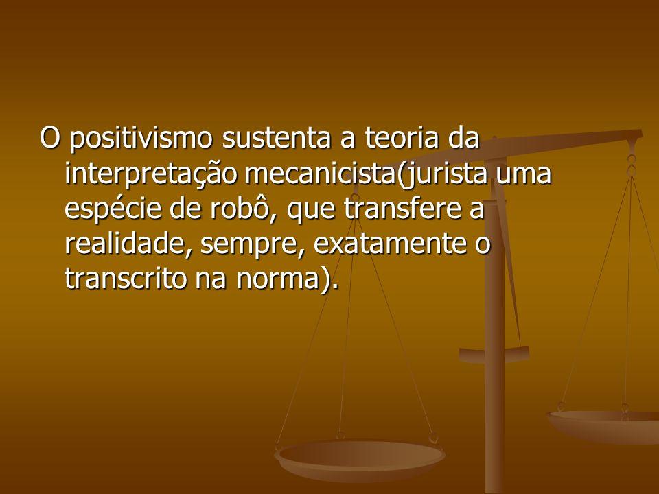 O positivismo sustenta a teoria da interpretação mecanicista(jurista uma espécie de robô, que transfere a realidade, sempre, exatamente o transcrito n