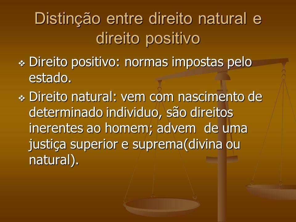 Distinção entre direito natural e direito positivo Direito positivo: normas impostas pelo estado. Direito positivo: normas impostas pelo estado. Direi